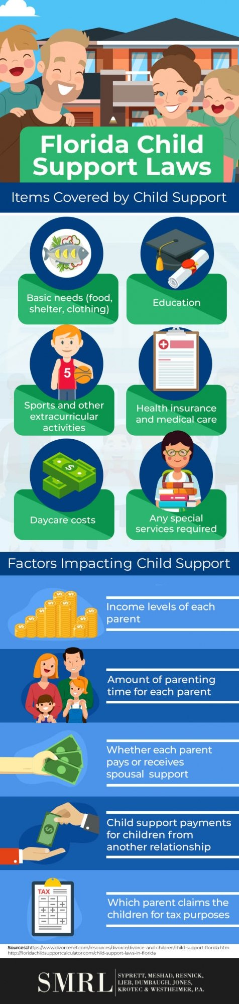 Florida Child Support Laws florida child support laws infographic