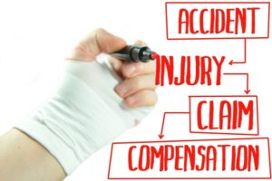 5 Reasons Why a Sarasota Personal Injury Lawyer will not Take Your Case personal injury compensation 0 300x200